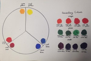 painting-color-wheel